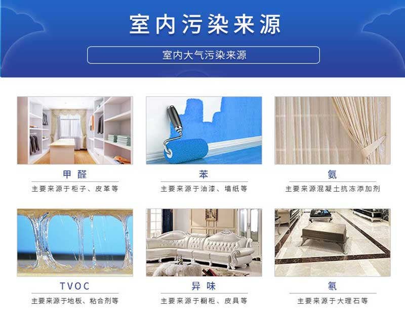 室內六大污染來源:甲醛、苯、氨、TVOC、異味、氡